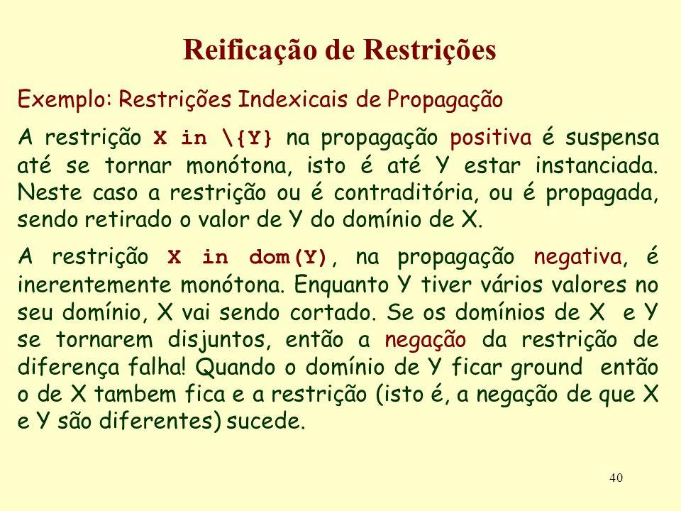 40 Reificação de Restrições Exemplo: Restrições Indexicais de Propagação A restrição X in \{Y} na propagação positiva é suspensa até se tornar monóton