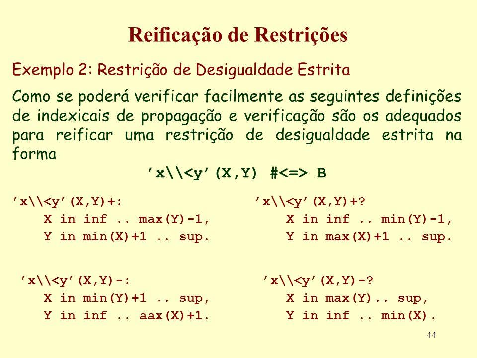 44 Reificação de Restrições x\\<y(X,Y)+: X in inf.. max(Y)-1, Y in min(X)+1.. sup. x\\<y(X,Y)-: X in min(Y)+1.. sup, Y in inf.. aax(X)+1. x\\<y(X,Y)+?