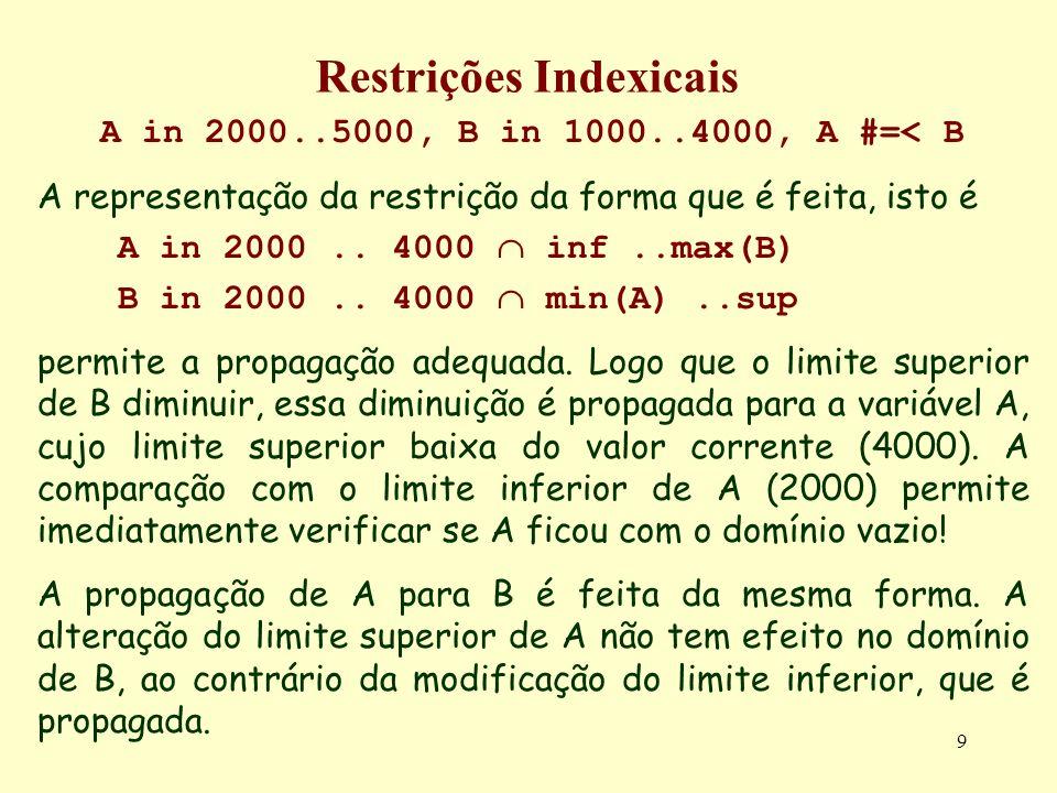 9 Restrições Indexicais A in 2000..5000, B in 1000..4000, A #=< B A representação da restrição da forma que é feita, isto é A in 2000.. 4000 inf..max(