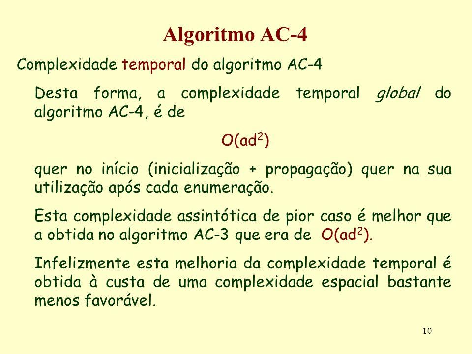 10 Algoritmo AC-4 Complexidade temporal do algoritmo AC-4 Desta forma, a complexidade temporal global do algoritmo AC-4, é de O(ad 2 ) quer no início