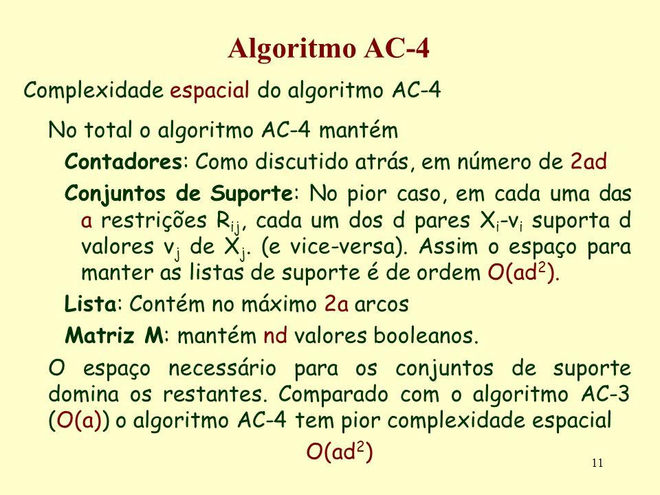 11 Algoritmo AC-4 Complexidade espacial do algoritmo AC-4 No total o algoritmo AC-4 mantém Contadores: Como discutido atrás, em número de 2ad Conjunto
