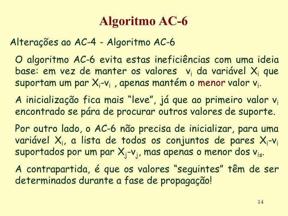 14 Algoritmo AC-6 Alterações ao AC-4 - Algoritmo AC-6 O algoritmo AC-6 evita estas ineficiências com uma ideia base: em vez de manter os valores v i d