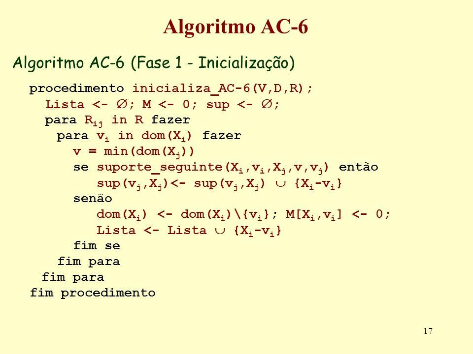 17 Algoritmo AC-6 Algoritmo AC-6 (Fase 1 - Inicialização) procedimento inicializa_AC-6(V,D,R); Lista <- ; M <- 0; sup <- ; para R ij in R fazer para v