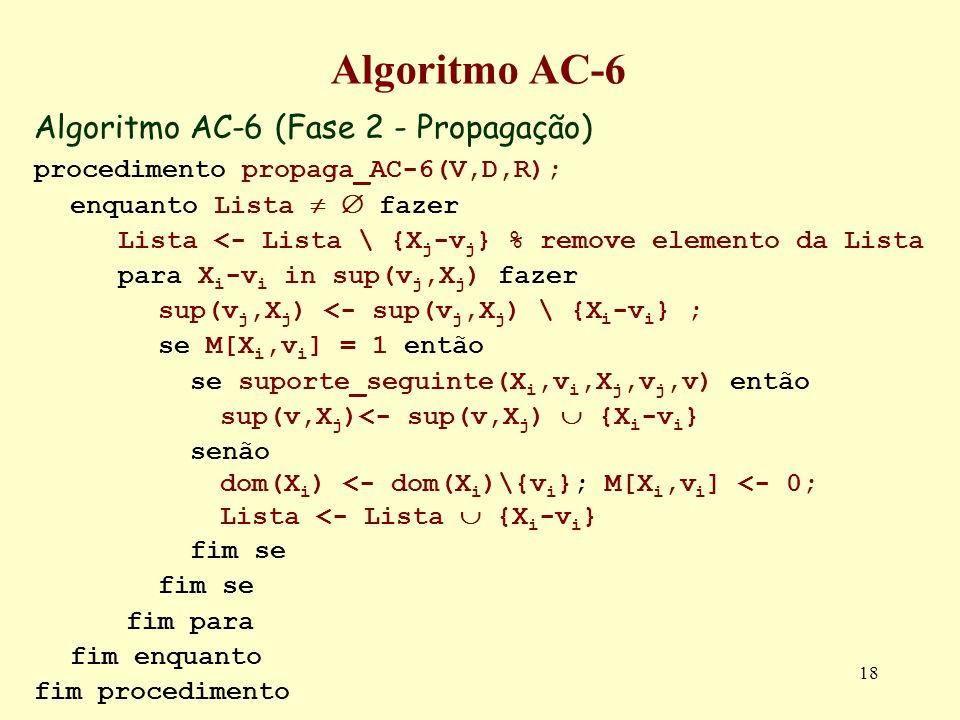 18 Algoritmo AC-6 Algoritmo AC-6 (Fase 2 - Propagação) procedimento propaga_AC-6(V,D,R); enquanto Lista fazer Lista <- Lista \ {X j -v j } % remove el