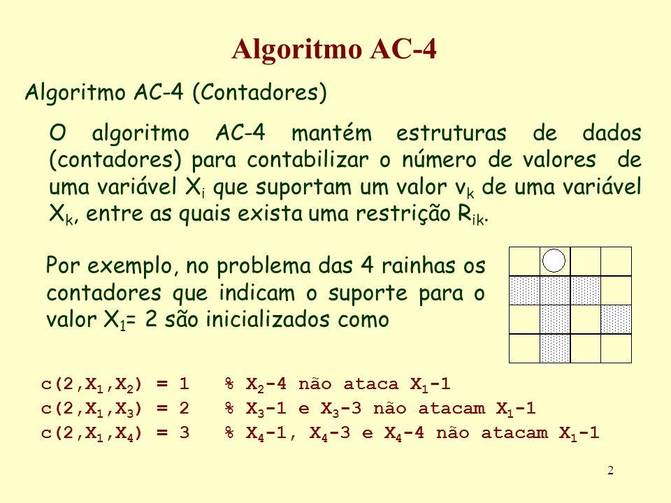 2 Algoritmo AC-4 Algoritmo AC-4 (Contadores) O algoritmo AC-4 mantém estruturas de dados (contadores) para contabilizar o número de valores de uma var
