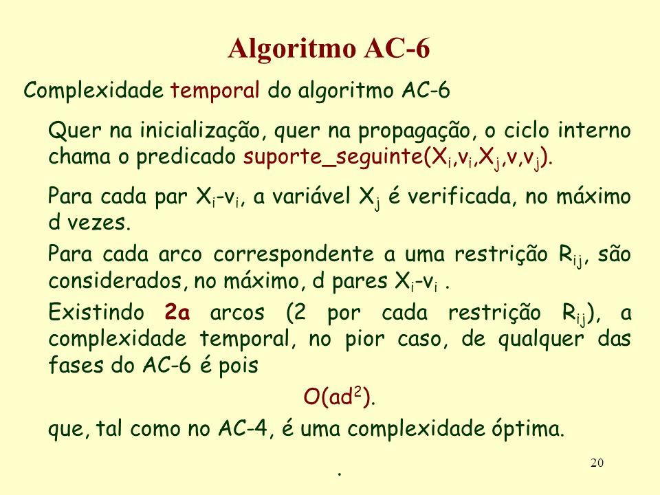 20 Algoritmo AC-6 Complexidade temporal do algoritmo AC-6 Quer na inicialização, quer na propagação, o ciclo interno chama o predicado suporte_seguint