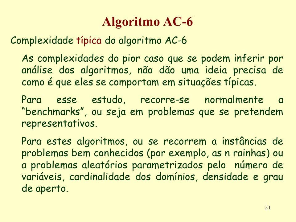 21 Algoritmo AC-6 Complexidade típica do algoritmo AC-6 As complexidades do pior caso que se podem inferir por análise dos algoritmos, não dão uma ide