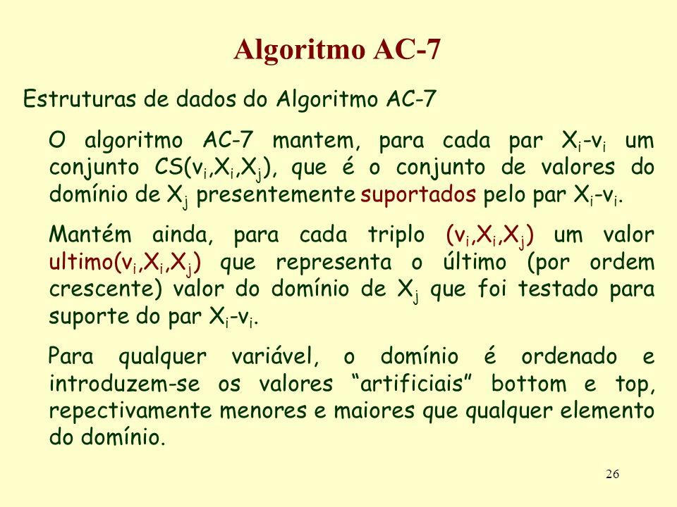26 Algoritmo AC-7 Estruturas de dados do Algoritmo AC-7 O algoritmo AC-7 mantem, para cada par X i -v i um conjunto CS(v i,X i,X j ), que é o conjunto