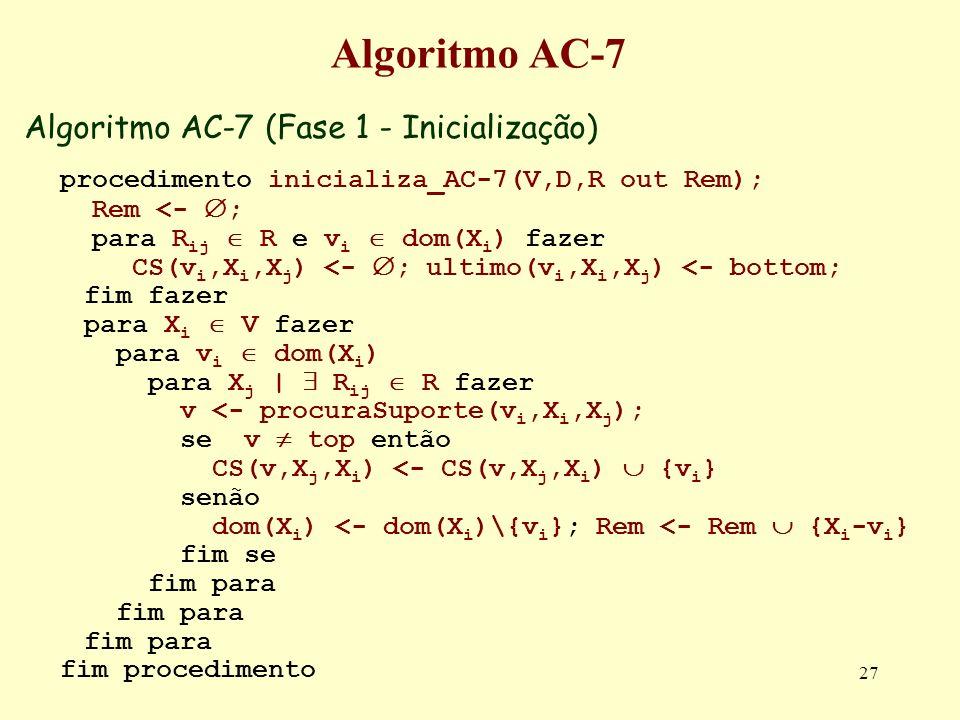 27 Algoritmo AC-7 Algoritmo AC-7 (Fase 1 - Inicialização) procedimento inicializa_AC-7(V,D,R out Rem); Rem <- ; para R ij R e v i dom(X i ) fazer CS(v