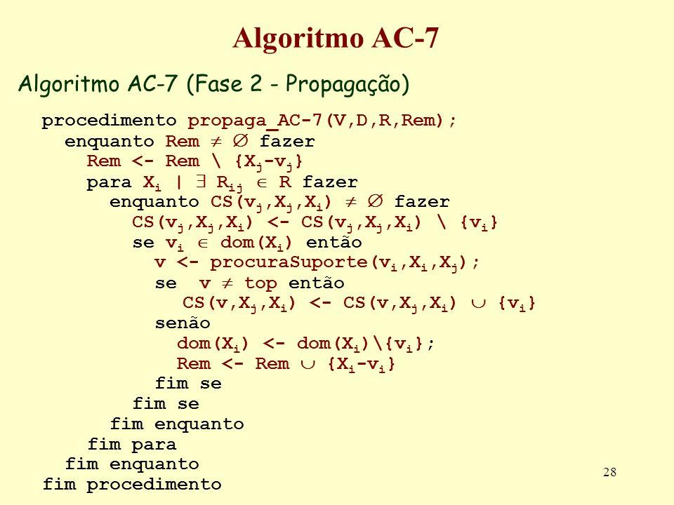 28 Algoritmo AC-7 Algoritmo AC-7 (Fase 2 - Propagação) procedimento propaga_AC-7(V,D,R,Rem); enquanto Rem fazer Rem <- Rem \ {X j -v j } para X i | R