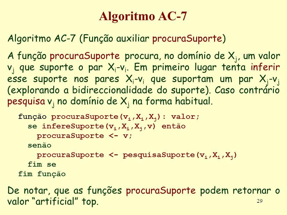29 Algoritmo AC-7 Algoritmo AC-7 (Função auxiliar procuraSuporte) A função procuraSuporte procura, no domínio de X j, um valor v j que suporte o par X