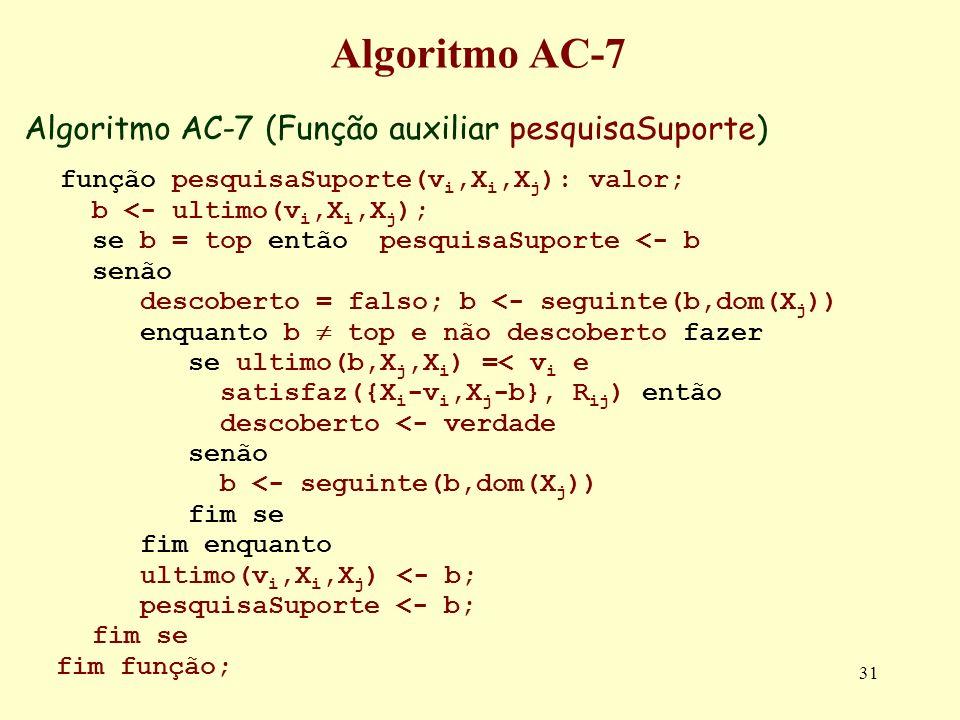 31 Algoritmo AC-7 Algoritmo AC-7 (Função auxiliar pesquisaSuporte) função pesquisaSuporte(v i,X i,X j ): valor; b <- ultimo(v i,X i,X j ); se b = top