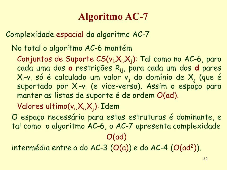 32 Algoritmo AC-7 Complexidade espacial do algoritmo AC-7 No total o algoritmo AC-6 mantém Conjuntos de Suporte CS(v i,X i,X j ): Tal como no AC-6, pa