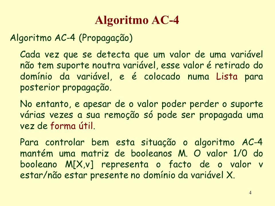 4 Algoritmo AC-4 Algoritmo AC-4 (Propagação) Cada vez que se detecta que um valor de uma variável não tem suporte noutra variável, esse valor é retira