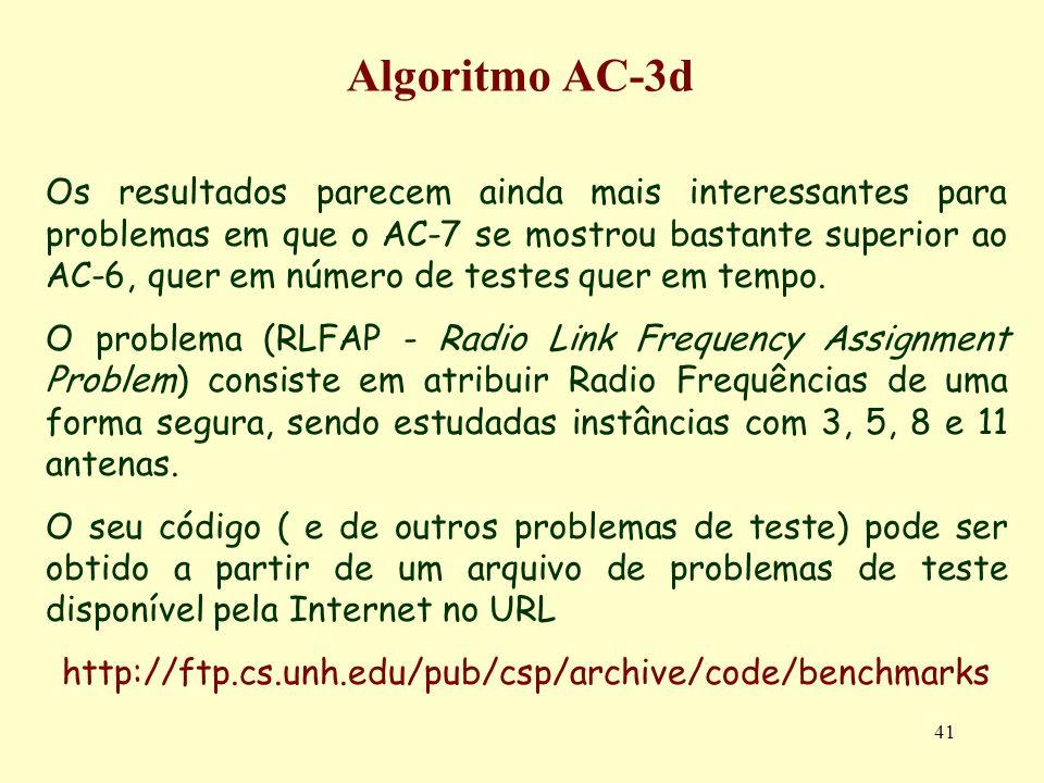 41 Algoritmo AC-3d Os resultados parecem ainda mais interessantes para problemas em que o AC-7 se mostrou bastante superior ao AC-6, quer em número de