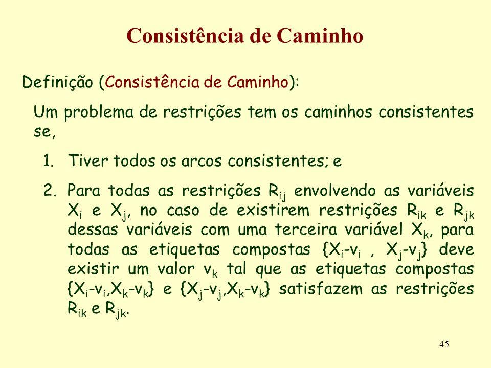 45 Consistência de Caminho Definição (Consistência de Caminho): Um problema de restrições tem os caminhos consistentes se, 1.Tiver todos os arcos cons