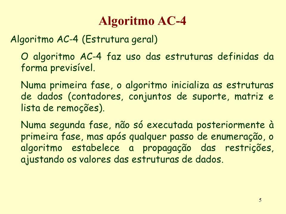 5 Algoritmo AC-4 Algoritmo AC-4 (Estrutura geral) O algoritmo AC-4 faz uso das estruturas definidas da forma previsível. Numa primeira fase, o algorit
