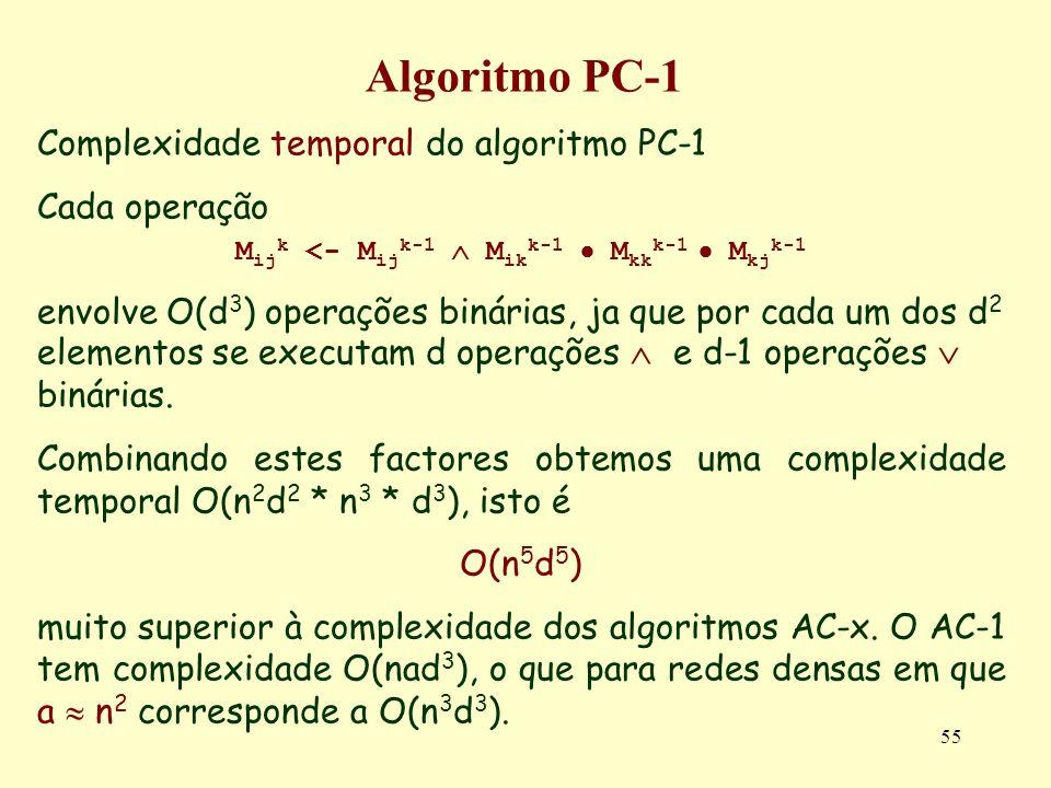 55 Algoritmo PC-1 Complexidade temporal do algoritmo PC-1 Cada operação M ij k <- M ij k-1 M ik k-1 M kk k-1 M kj k-1 envolve O(d 3 ) operações binári