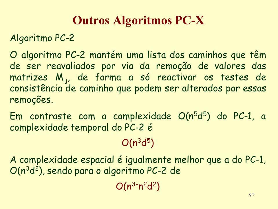 57 Outros Algoritmos PC-X Algoritmo PC-2 O algoritmo PC-2 mantém uma lista dos caminhos que têm de ser reavaliados por via da remoção de valores das m