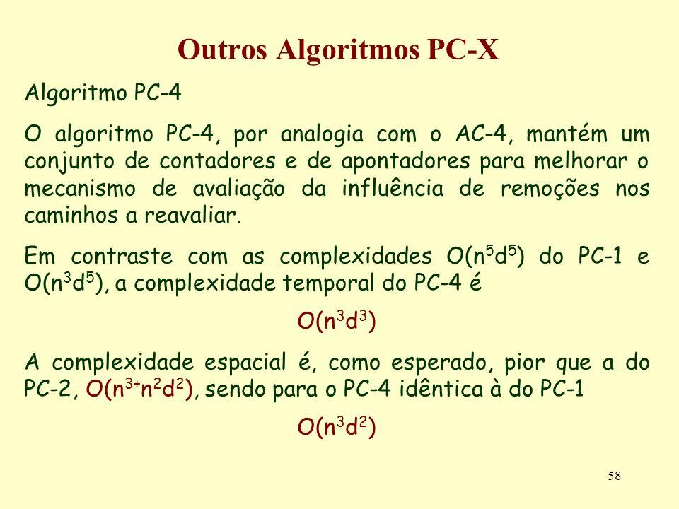 58 Outros Algoritmos PC-X Algoritmo PC-4 O algoritmo PC-4, por analogia com o AC-4, mantém um conjunto de contadores e de apontadores para melhorar o