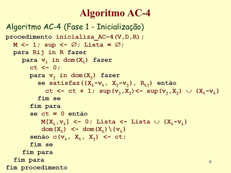 6 Algoritmo AC-4 Algoritmo AC-4 (Fase 1 - Inicialização) procedimento inicializa_AC-4(V,D,R); M <- 1; sup <- ; Lista = ; para Rij in R fazer para v i