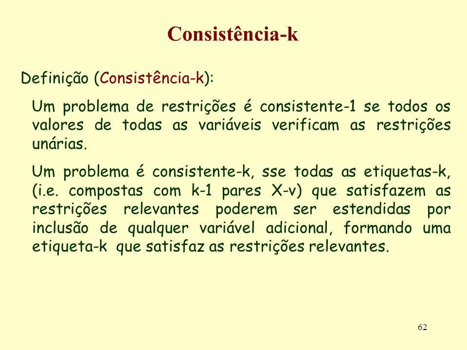 62 Consistência-k Definição (Consistência-k): Um problema de restrições é consistente-1 se todos os valores de todas as variáveis verificam as restriç