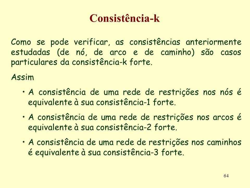 64 Consistência-k Como se pode verificar, as consistências anteriormente estudadas (de nó, de arco e de caminho) são casos particulares da consistênci
