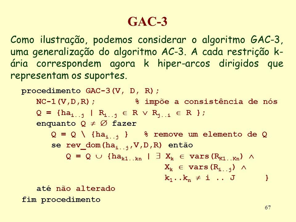 67 GAC-3 Como ilustração, podemos considerar o algoritmo GAC-3, uma generalização do algoritmo AC-3. A cada restrição k- ária correspondem agora k hip