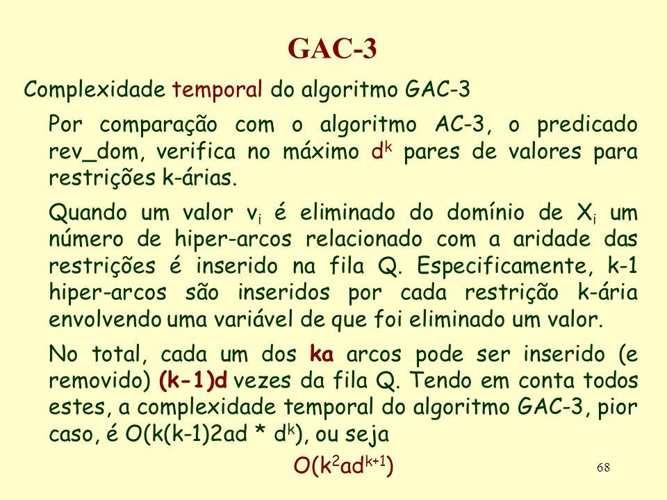 68 GAC-3 Complexidade temporal do algoritmo GAC-3 Por comparação com o algoritmo AC-3, o predicado rev_dom, verifica no máximo d k pares de valores pa