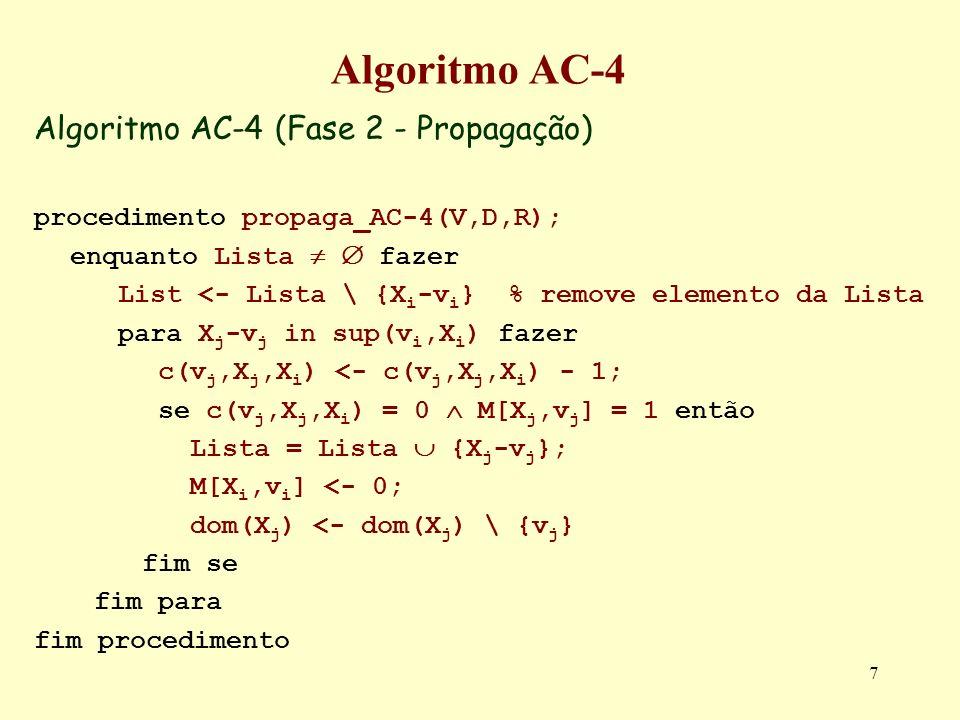 7 Algoritmo AC-4 Algoritmo AC-4 (Fase 2 - Propagação) procedimento propaga_AC-4(V,D,R); enquanto Lista fazer List <- Lista \ {X i -v i } % remove elem
