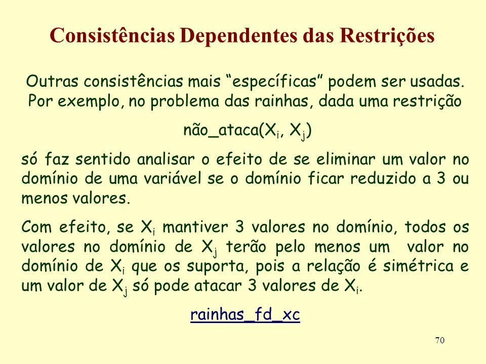 70 Consistências Dependentes das Restrições Outras consistências mais específicas podem ser usadas. Por exemplo, no problema das rainhas, dada uma res