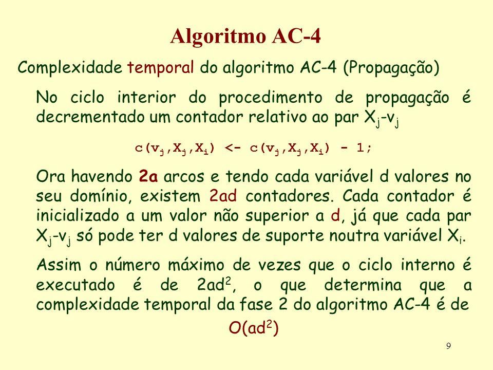 9 Algoritmo AC-4 Complexidade temporal do algoritmo AC-4 (Propagação) No ciclo interior do procedimento de propagação é decrementado um contador relat