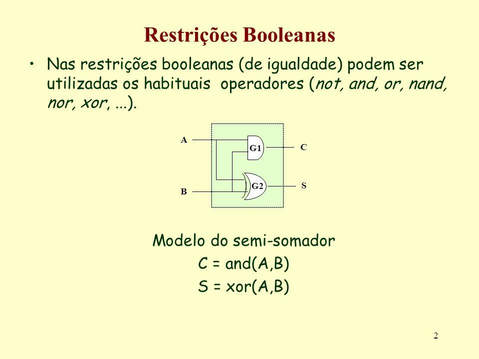 33 Restrições Booleanas Desta forma a restrição X+X · Z = Y · Z+1 é satisfazível, já que a unificação dos termos X+X · Z e Y · Z+1 sucede retornando o unificador booleano mais geral = {X/Z · _X +Z+1, Y/(1+Z) · _Y+Z} Podemos confirmar este resultado, verificando que (X+X · Z) = (Z · _X+Z+1)+(Z · _X+Z+1) · Z = (Z · _X+Z+1)+Z · _X = Z+1 e que (Y · Z+1) = ((1+Z) · _Y+Z) · Z+1) = Z+1