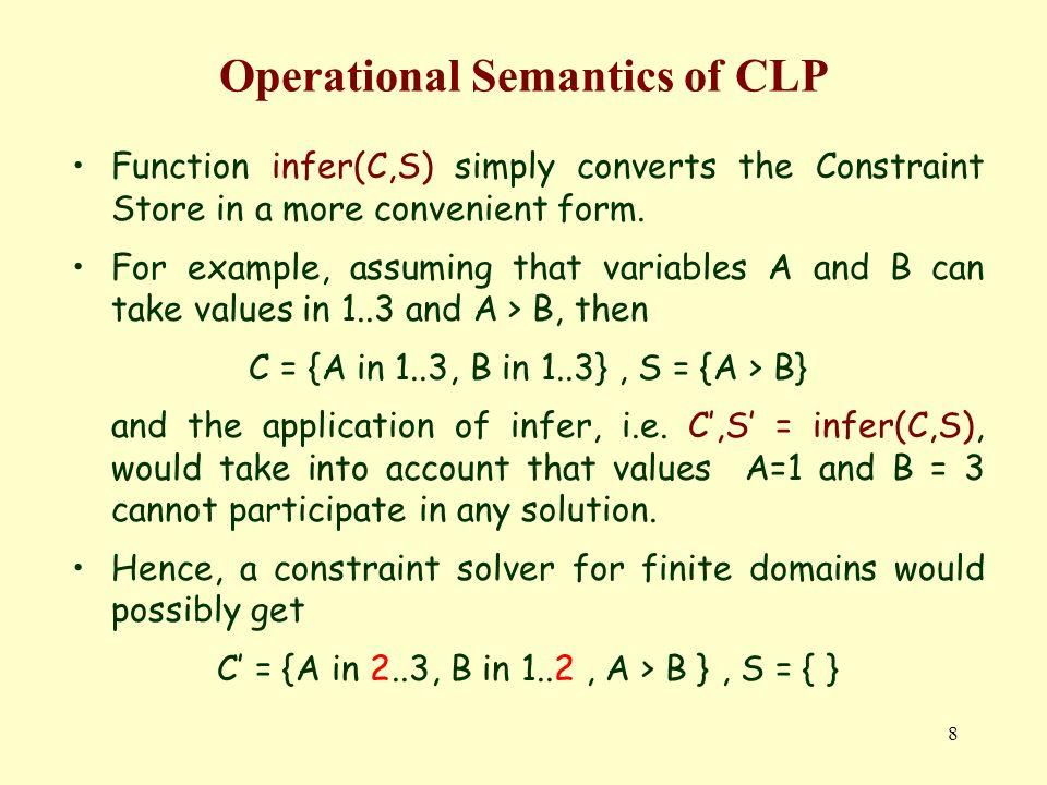 49 Restrições Booleanas no SICStus Prolog Há naturalmente que definir o que é um circuito em termos das suas componentes, que podem estar avariadas (Stuck-at-0/1) semi_somador(F, [I1,I2],[S,C]):- % F é o conjunto gate(1, F, and, [I1,I2], C),% de falhas gate(2, F, xor, [I1,I2], S).