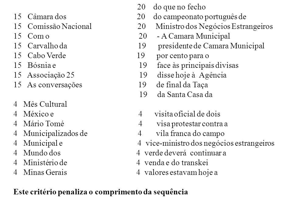 20 do que no fecho 15 Câmara dos 20 do campeonato português de 15 Comissão Nacional 20 Ministro dos Negócios Estrangeiros 15 Com o 20 - A Camara Munic