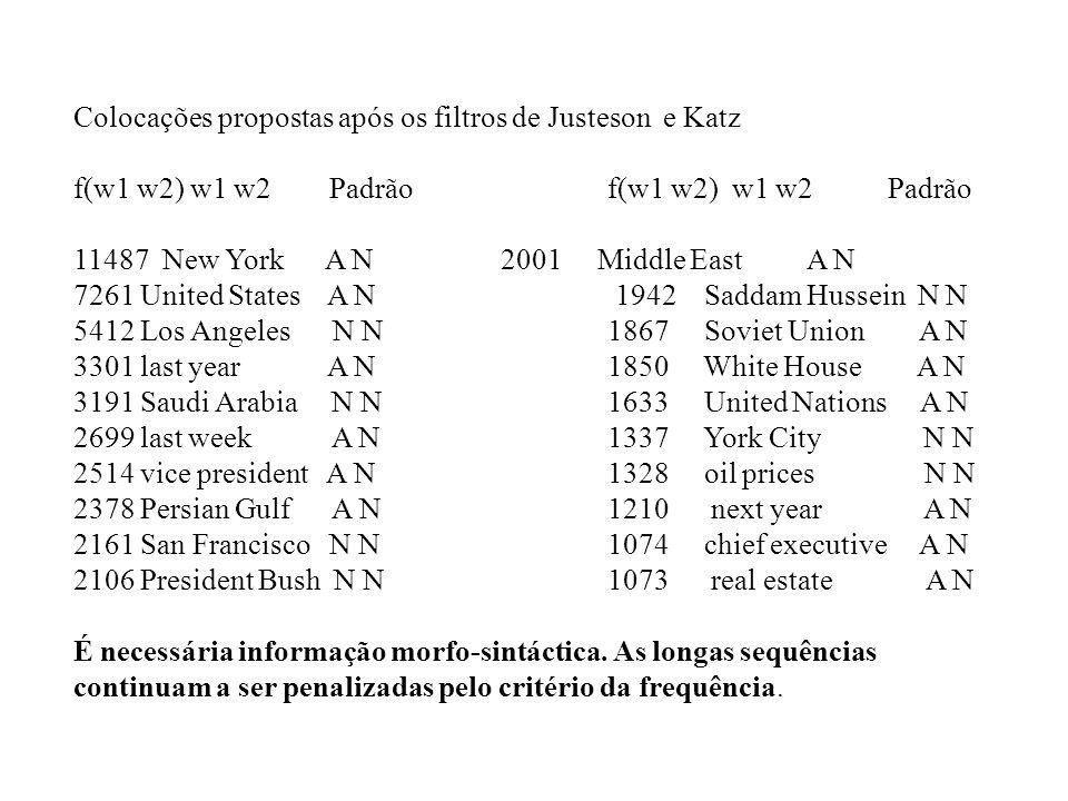 Colocações propostas após os filtros de Justeson e Katz f(w1 w2) w1 w2 Padrão f(w1 w2) w1 w2 Padrão 11487 New York A N 2001 Middle East A N 7261 Unite