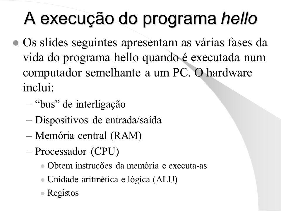 A execução do programa hello l Os slides seguintes apresentam as várias fases da vida do programa hello quando é executada num computador semelhante a