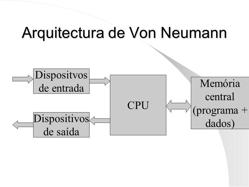 Arquitectura de Von Neumann CPU Memória central (programa + dados) Dispositivos de saída Dispositvos de entrada