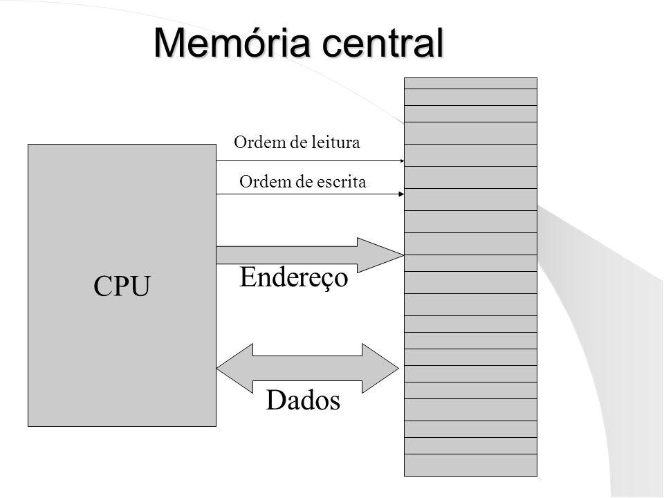 Memória central CPU Ordem de leitura Ordem de escrita Endereço Dados