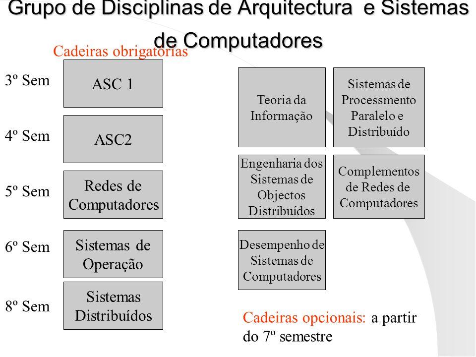 Grupo de Disciplinas de Arquitectura e Sistemas de Computadores ASC2 ASC 1 Redes de Computadores Sistemas de Operação Sistemas Distribuídos Cadeiras o