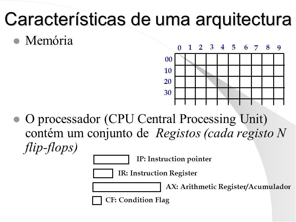 Características de uma arquitectura l Memória l O processador (CPU Central Processing Unit) contém um conjunto de Registos (cada registo N flip-flops)
