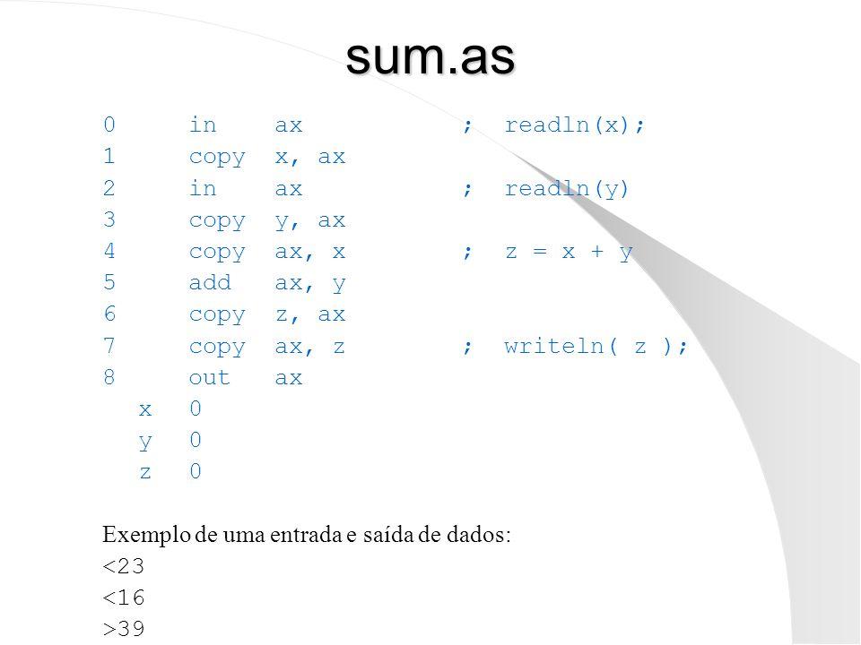 sum.as 0 in ax ; readln(x); 1 copy x, ax 2 in ax ; readln(y) 3 copy y, ax 4 copy ax, x ; z = x + y 5 add ax, y 6 copy z, ax 7 copy ax, z ; writeln( z