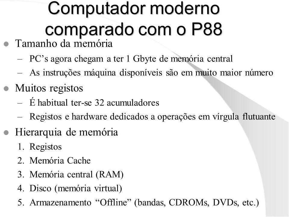 Computador moderno comparado com o P88 Tamanho da memória –PCs agora chegam a ter 1 Gbyte de memória central –As instruções máquina disponíveis são em