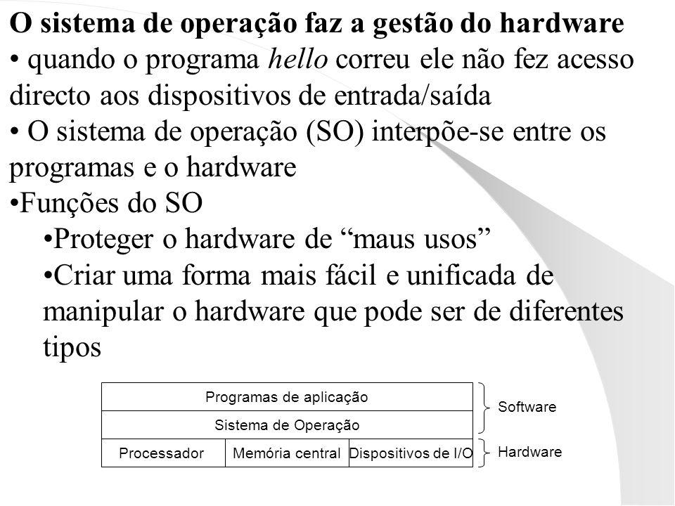 Programas de aplicação ProcessadorMemória centralDispositivos de I/O Sistema de Operação Software Hardware O sistema de operação faz a gestão do hardw