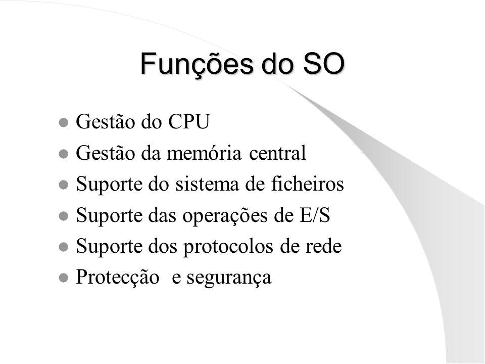 Funções do SO l Gestão do CPU l Gestão da memória central l Suporte do sistema de ficheiros l Suporte das operações de E/S l Suporte dos protocolos de