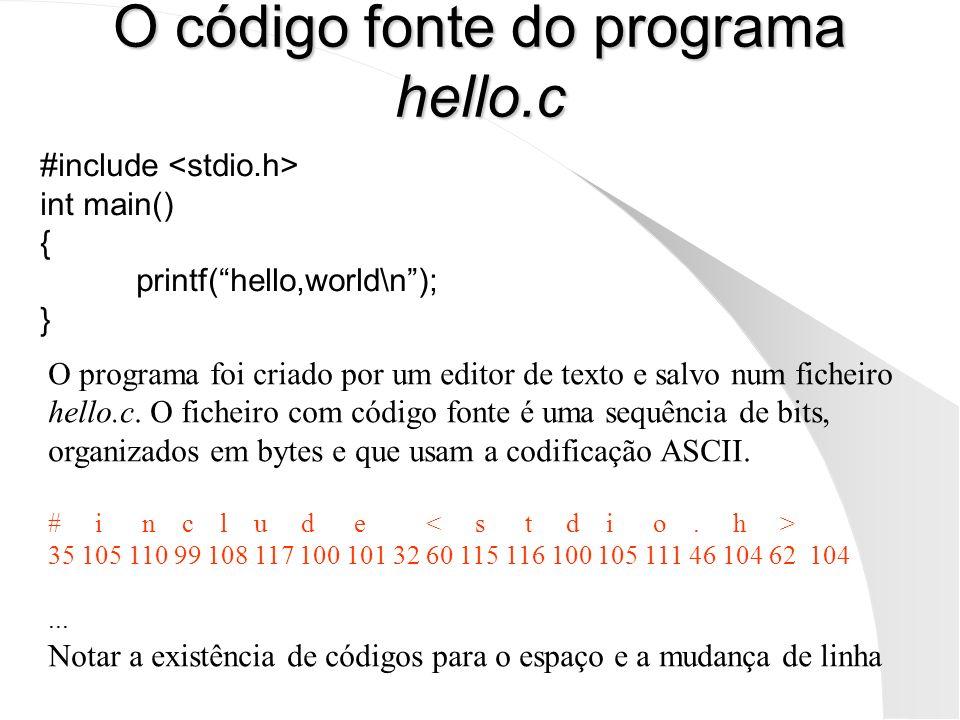 O código fonte do programa hello.c #include int main() { printf(hello,world\n); } O programa foi criado por um editor de texto e salvo num ficheiro he
