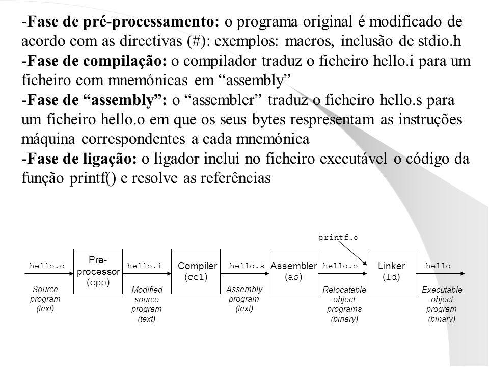 Pre- processor ( cpp ) hello.i Compiler ( cc1 ) hello.s Assembler ( as ) hello.o Linker ( ld ) hellohello.c Source program (text) Modified source prog