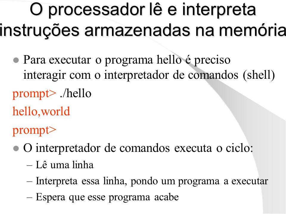 O processador lê e interpreta instruções armazenadas na memória l Para executar o programa hello é preciso interagir com o interpretador de comandos (