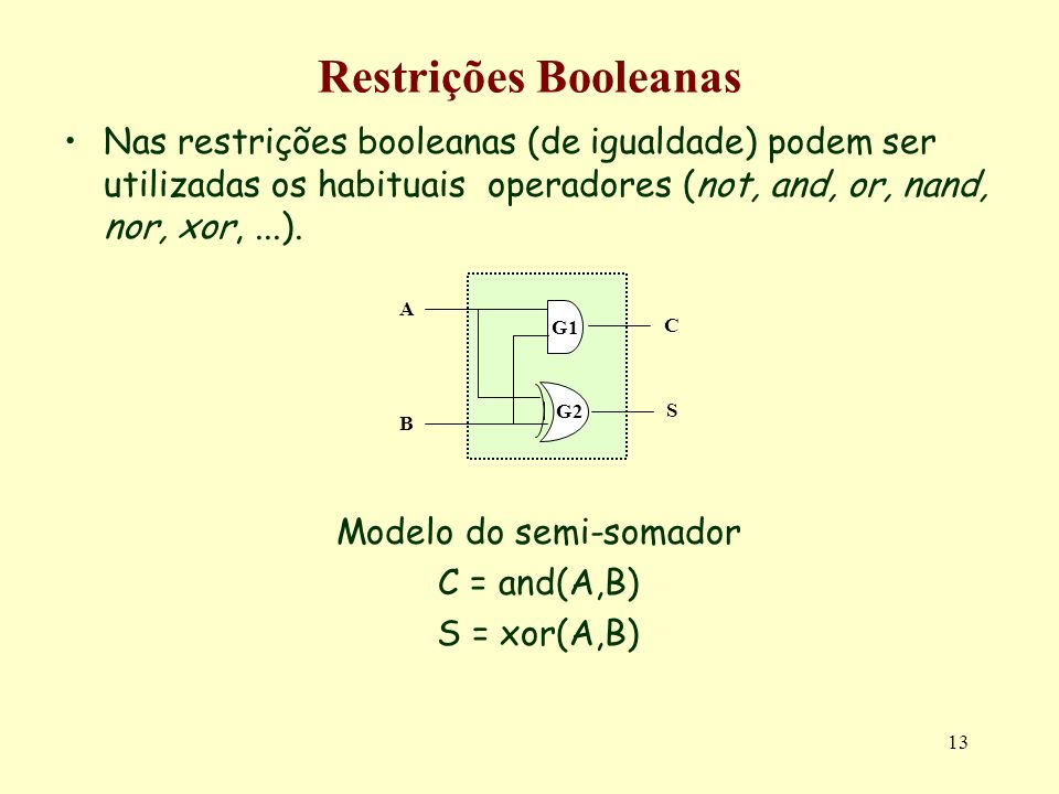 13 Restrições Booleanas Nas restrições booleanas (de igualdade) podem ser utilizadas os habituais operadores (not, and, or, nand, nor, xor,...). Model