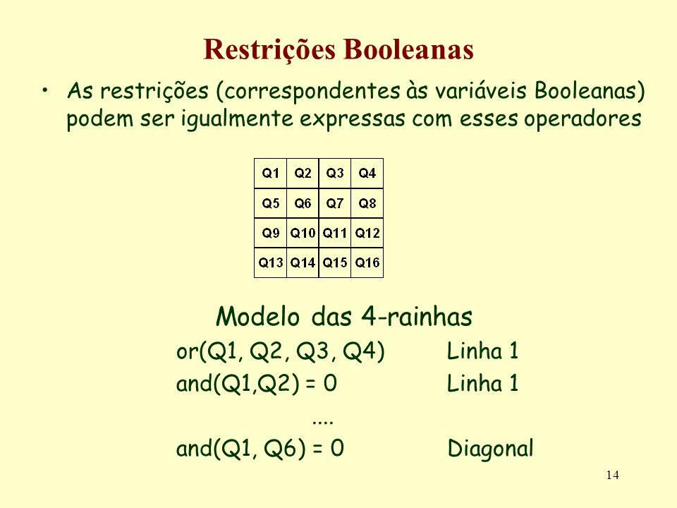 14 Restrições Booleanas As restrições (correspondentes às variáveis Booleanas) podem ser igualmente expressas com esses operadores Modelo das 4-rainhas or(Q1, Q2, Q3, Q4)Linha 1 and(Q1,Q2) = 0Linha 1....
